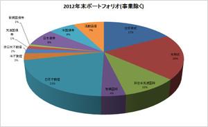 2012_portfolio